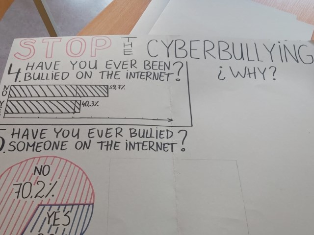 Stop cyberbullying 12. sept. 2019 4